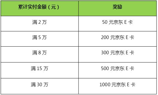 微信截图_20200210143453.png
