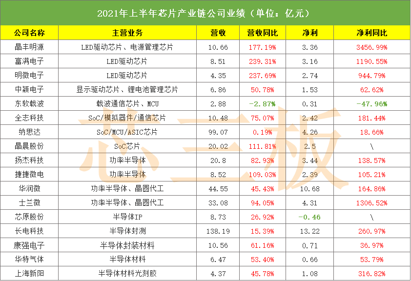 上半年业绩_副本.png