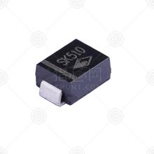 S2M电子元器件自营现货采购_电阻_电容_IC芯片交易平台_猎芯网