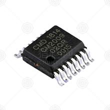 CM2009-02QR视频芯片品牌厂家_视频芯片批发交易_价格_规格_视频芯片型号参数手册-猎芯网