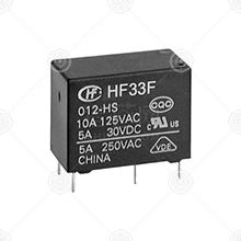 HF33F/012-ZS3继电器厂家品牌_继电器批发交易_价格_规格_继电器型号参数手册-猎芯网