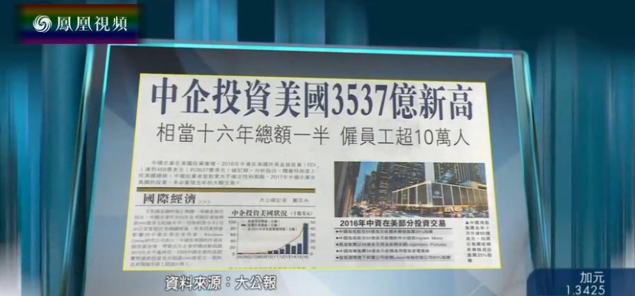 中国投资美国.png