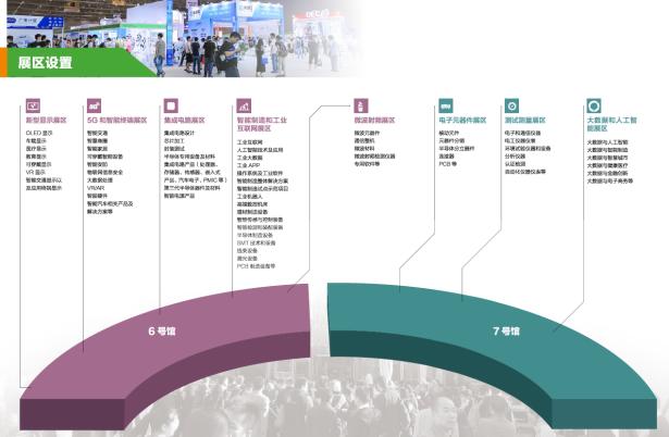 官宣 !2020中国(成都)电子信息博览会,延期至8月举办